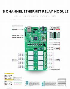 8 Channel Ethernet Relay Module With Gpio