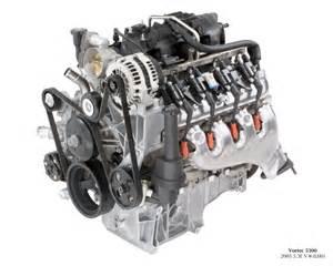 similiar 5 4 vortec keywords gm 5 7 vortec crate engine problems gm engine image for user