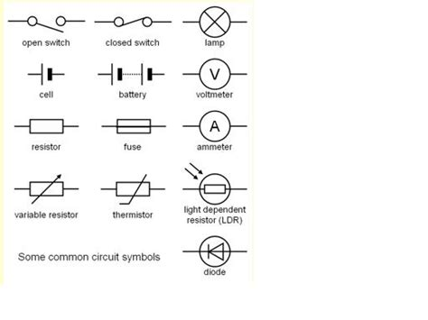 Related Keywords Suggestions For Electromagnet Symbol