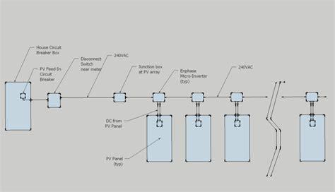 diy pv system installation wiring
