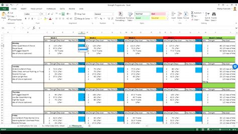 Undulating Periodization Template by Renaissance Periodization Strength Templates