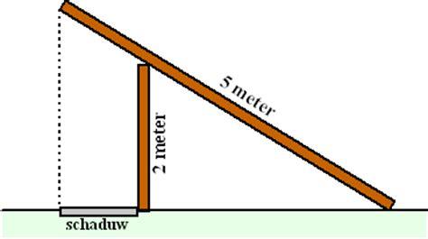 berekening zon in tuin quotientregel
