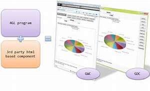 Understanding Web Component