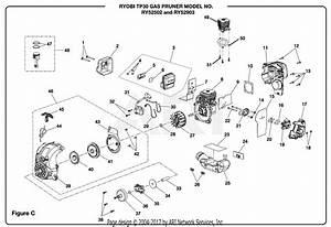 Homelite Ry52502 Gas Pruner  Tp30  Parts Diagram For Figure C