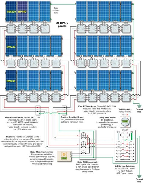 Solar Cell Wiring Diagram Pdf by Pin By Strauchman On Solar Grid Solar Solar