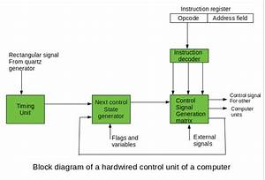 Go Look Importantbook  Main Unit And Control Unit On Analog Control   Main Unit And Control Unit