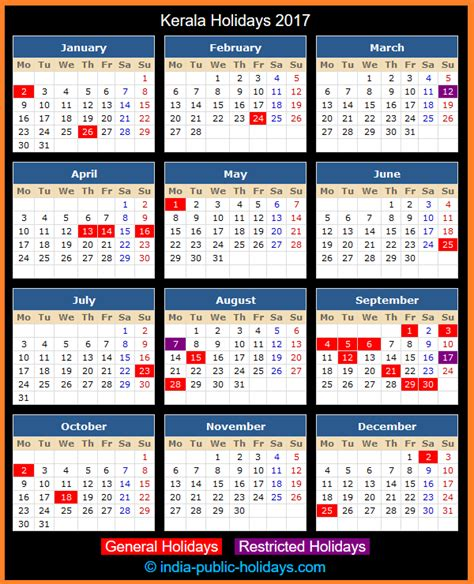 Kerala Holidays 2017