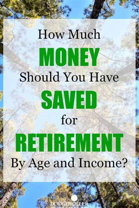 How Much Should You Have Saved Based On Your Age And Income?