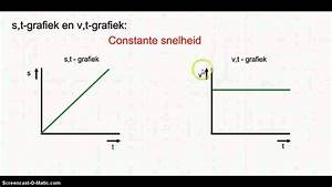S T-grafiek En V T-grafiek