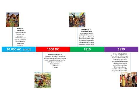 lnea de tiempo epoca precolombina linea de tiempo periodos hist 243 ricos de colombia
