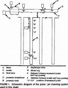 Fabric Filter Diagram