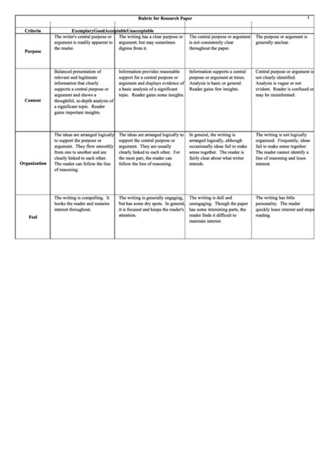 rubric  research paper printable