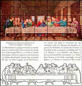 Diagram Of The Last Supper