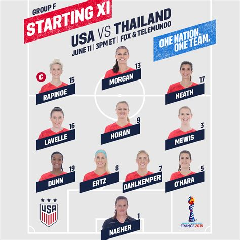 wnt faces thailand  open group    fifa womens
