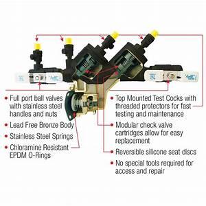 34 Backflow Preventer Parts Diagram
