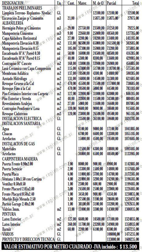 lista de precios para construccion 2016 lista de precios de construccin 2016 uocra costo de mano