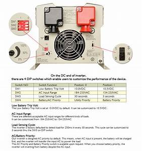 1000w Pure Sine Wave Inverter Hybrid Solar Inverter