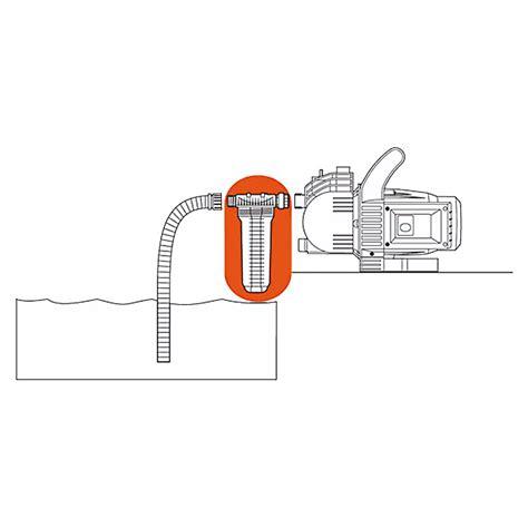 schwimmerschalter für pumpen gardena pumpenvorfilter kunststoff 1 7310 zubeh 195 182 r f 195 188 r pumpen iafa pumpen zur be