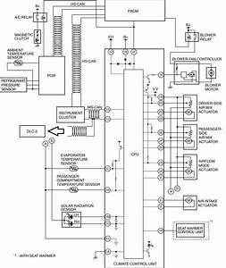 Hvac System Wiring : hvac system wiring diagram full auto air conditioner ~ A.2002-acura-tl-radio.info Haus und Dekorationen