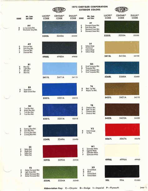paint color code converter petty blue paint code anyone know this color code number