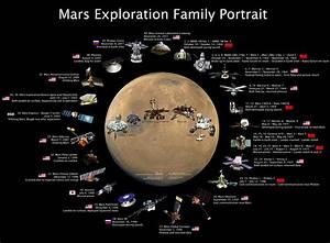 Life on Mars – Mars Society Education Forum