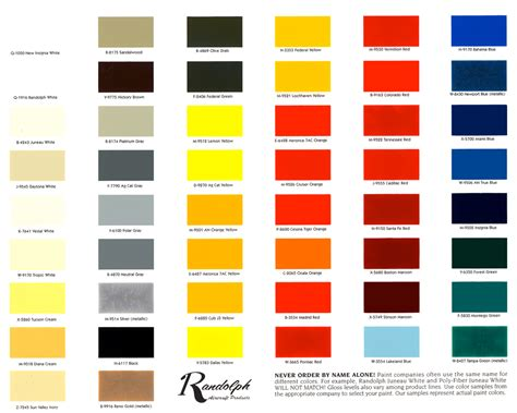 randolph color chart from aircraft spruce