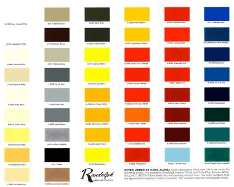 Military Paint Color Chart   Paint Color Ideas
