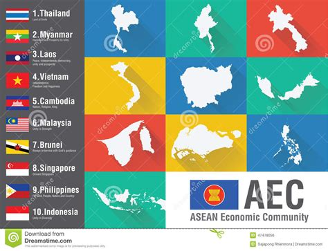 asean economic community aec map aec asean economic community world map with a flat style asea