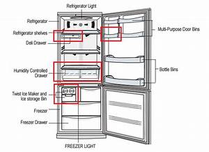 Looking For Parts For Samsung Fridge Rb1855sl