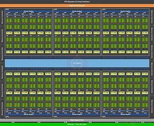 Nvidia Tu102 Gpu Specs