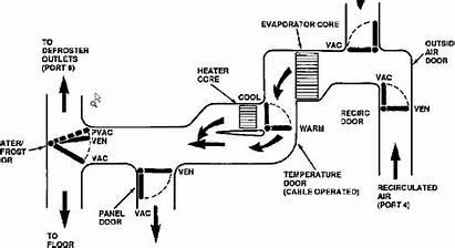 S10 Temp Fan Coolant Chevy Works Air