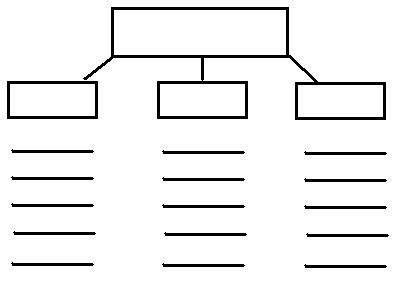 graphic organizer template graphic organizers graphic organizers school and students