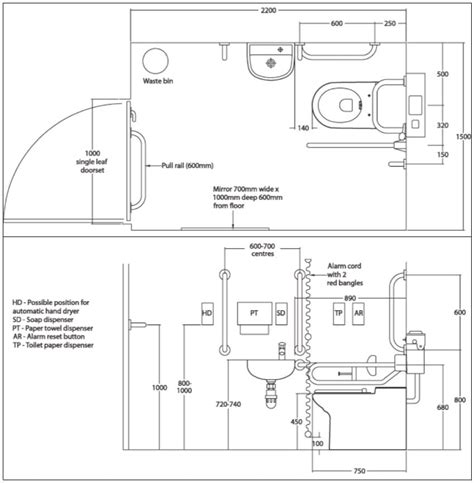 Assisted Bathroom Dimensions by What Are The Dimensions Of A Disabled Toilet Room