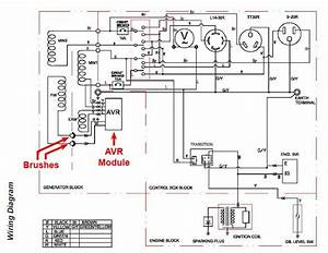 Harbor Freight  U0026quot Inverter Generators U0026quot  Now Official Budget Generator Thread - Page 15