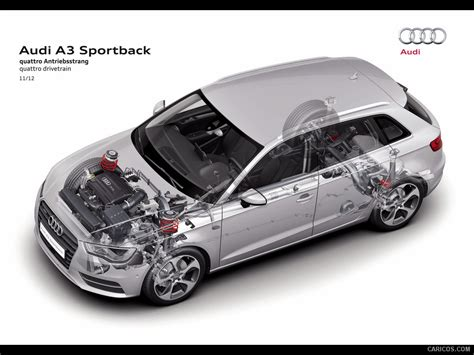 Audi Sportback Line Quattro Drivetrain