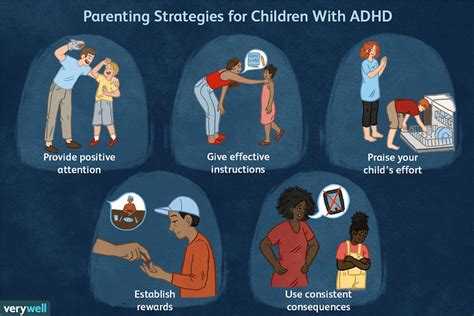 attention deficit hyperactivity disorder  adhd caremark