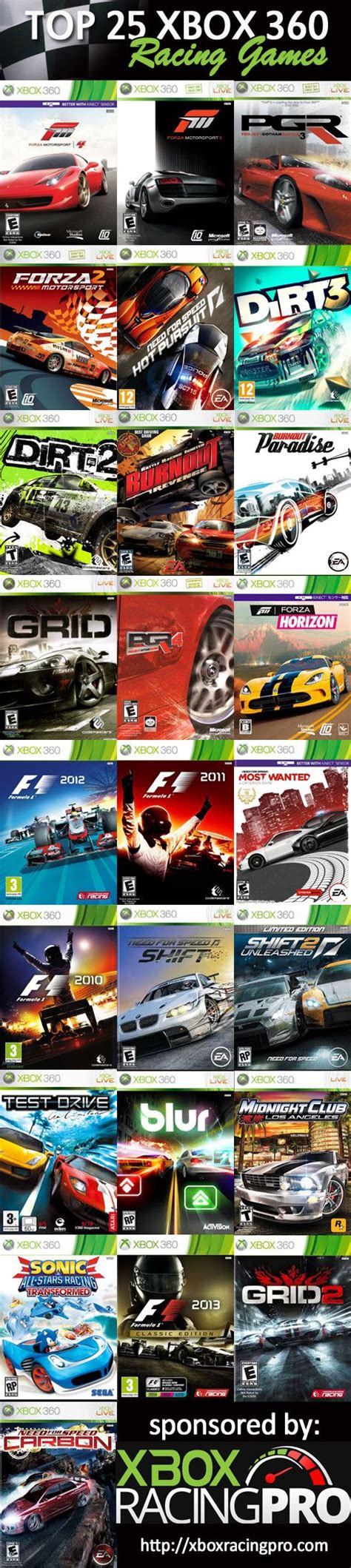 Xbox Racing Games 1000 Ideas About Xbox 360 Pro On Pinterest Games For
