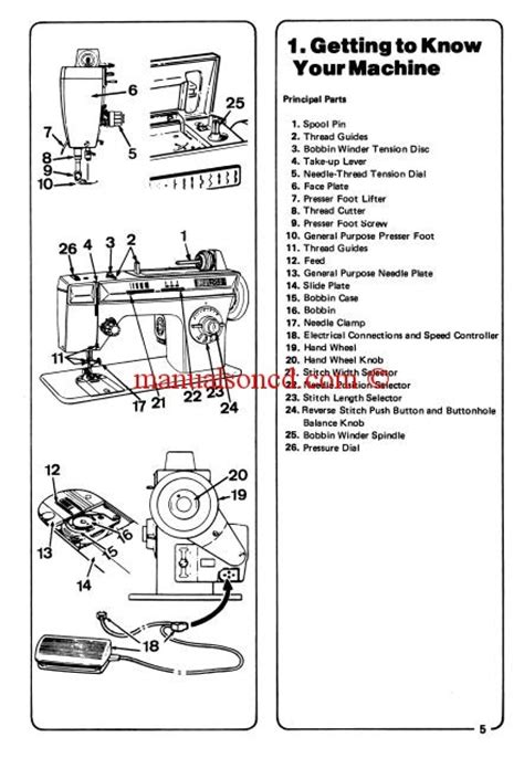 singer  zigzag sewing machine instruction manual