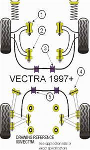 Opel Vectra B Gummilager Hinterachse Wechseln : kit supporti sospensione silentblock powerflex opel ~ Kayakingforconservation.com Haus und Dekorationen