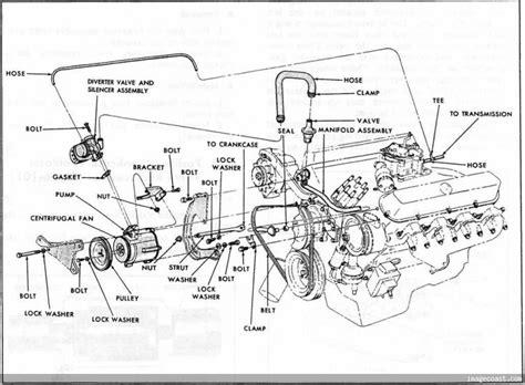 1968 472 Air Pump Vacuum Line?