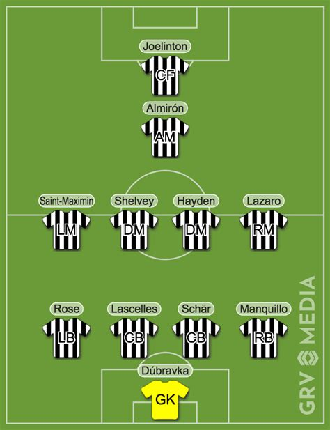 Predicted Newcastle line-up to face Sheffield United on Sunday