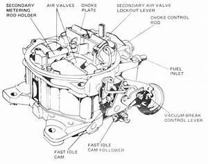 Edelbrock 1406 Carb Diagram