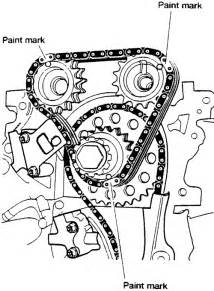 similiar nissan liter engine diagram keywords nissan frontier belt diagram on nissan 2 4 liter engine diagram 1998