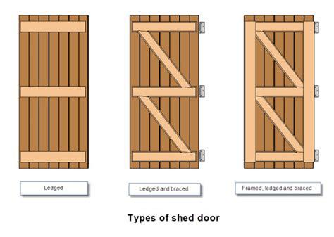 building  shed door