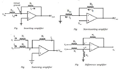 Basic Amp Circuits Inverting Non Summing