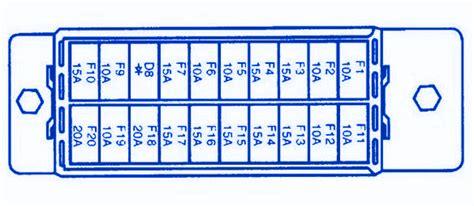 daewoo lanos drl  fuse boxblock circuit breaker diagram carfusebox