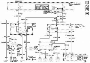 1991 Chevy S10 Blazer Wiring Diagram