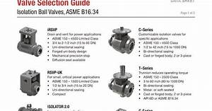 Mogas Valve Selection Guide