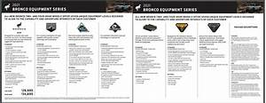 2021 Ford Bronco And Bronco Sport Reservation And Buyer U0026 39 S