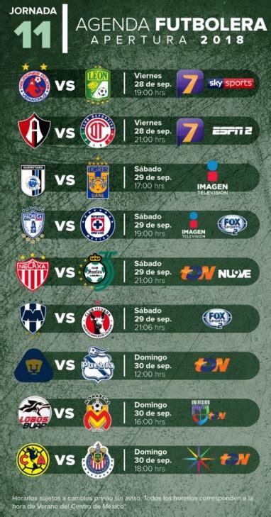 Partidos, fechas, horarios y dónde ver la jornada 11 de la ...